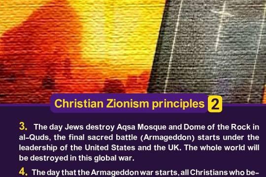 Christian Zionism principles 2