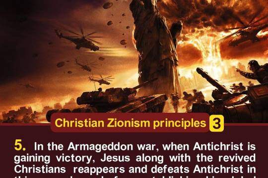 Christian Zionism principles 3