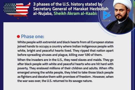 3 phases of the U.S. history stated by Secretary General of Harakat Hezbollah al-Nujaba, Sheikh Akram al-Kaabi 1