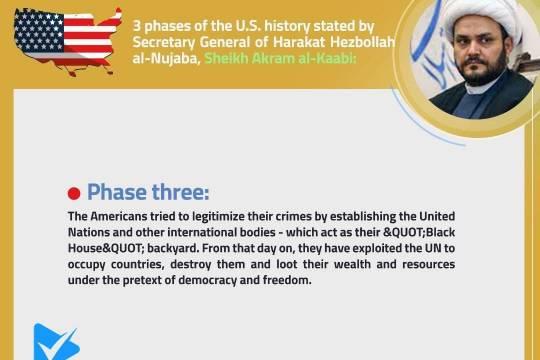 3 phases of the U.S. history stated by Secretary General of Harakat Hezbollah al-Nujaba, Sheikh Akram al-Kaabi 3