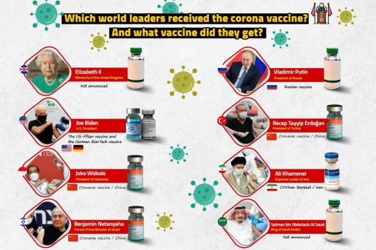 Which world leaders received the corona vaccine?