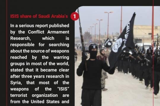 Saudi Arabia's share of ISIS