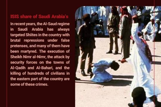 Saudi Arabia: The Slaughter House of Shia