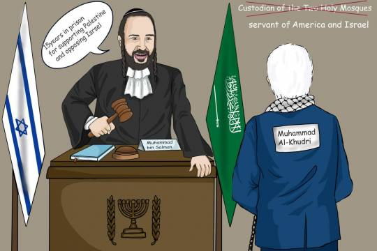 Suppression and arrest of pro-Palestinian activists by the Saudi government