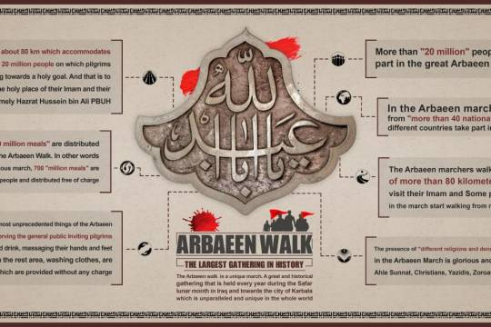The Arbaeen Walk is the largest community in history