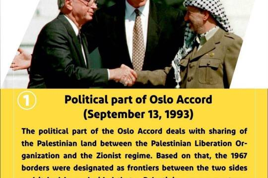 Collection of posters: Political part of Oslo Accord (September 13, 1993)