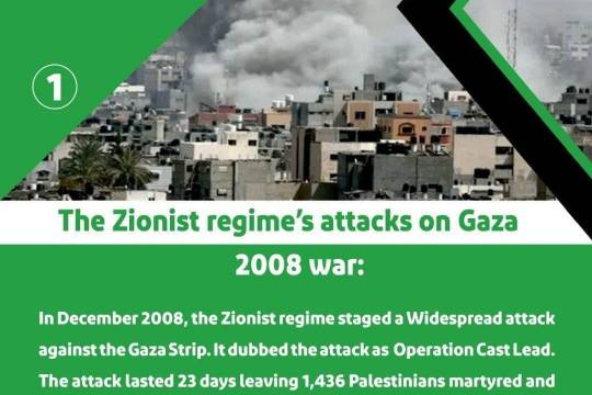 Collection of posters: The Zionist regime's attacks on Gaza 2008 war