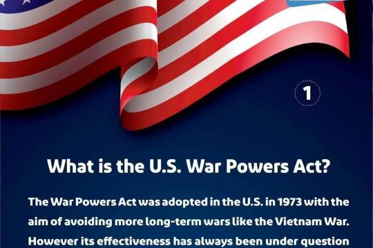What is the U.S. War Powers Act? 1