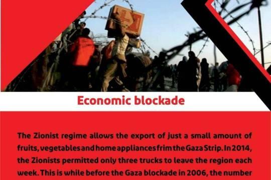 Economic blockade