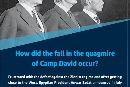 How did the fall in the quagmire of Camp David occur?