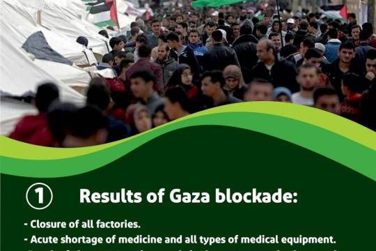 Collection of posters: Results of Gaza blockade