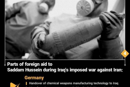 Parts of foreign aid to Saddam Hussein during Iraq's imposed war against Iran